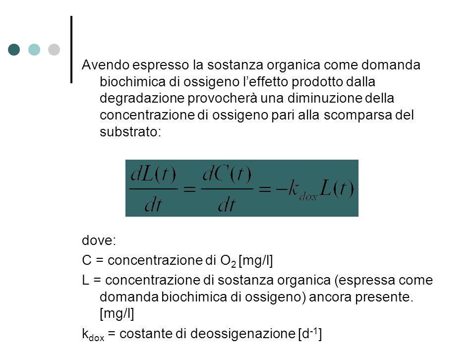 Avendo espresso la sostanza organica come domanda biochimica di ossigeno l'effetto prodotto dalla degradazione provocherà una diminuzione della concentrazione di ossigeno pari alla scomparsa del substrato: dove: C = concentrazione di O2 [mg/l] L = concentrazione di sostanza organica (espressa come domanda biochimica di ossigeno) ancora presente. [mg/l] kdox = costante di deossigenazione [d-1]